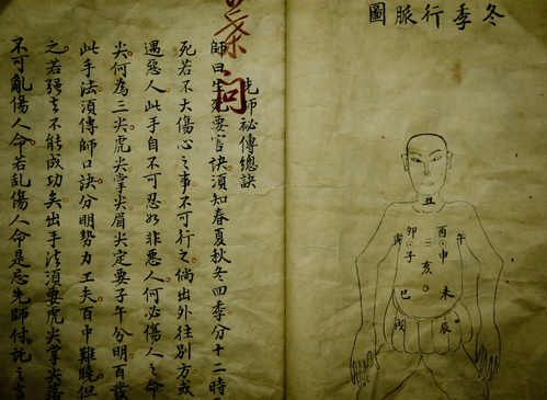 What Is The History Of Acupuncture Acupressure Empire Acupuncture Webster Nearsay