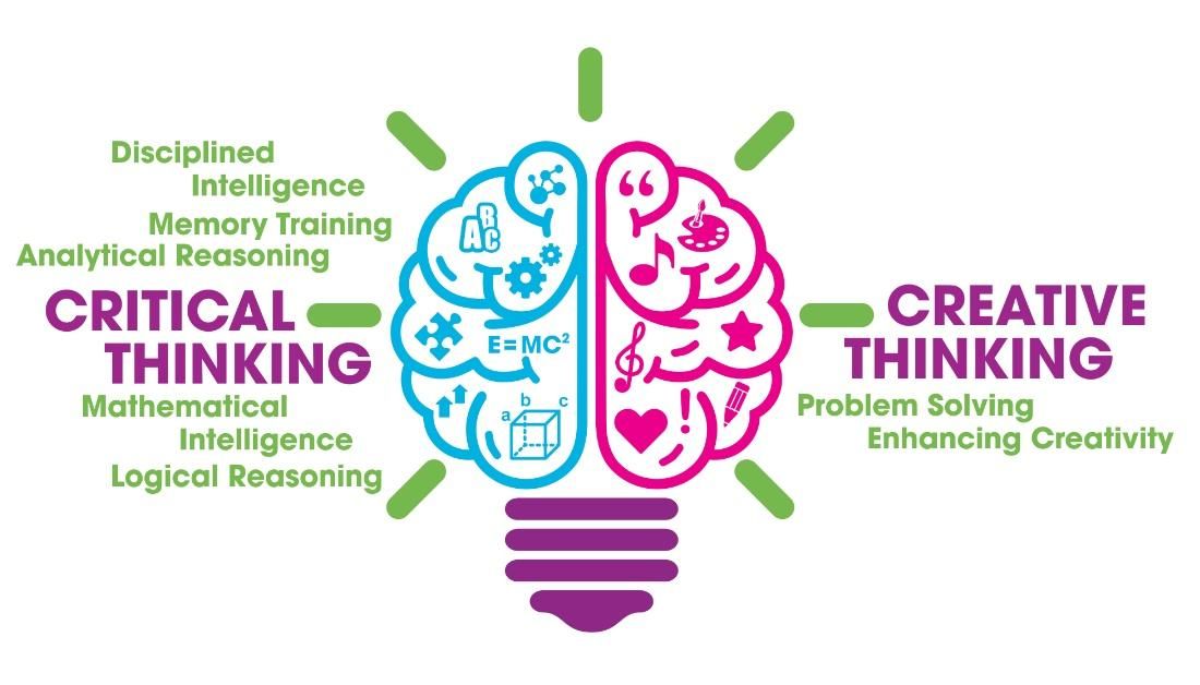 Critical Thinking and Creative Problem Solving Training ...