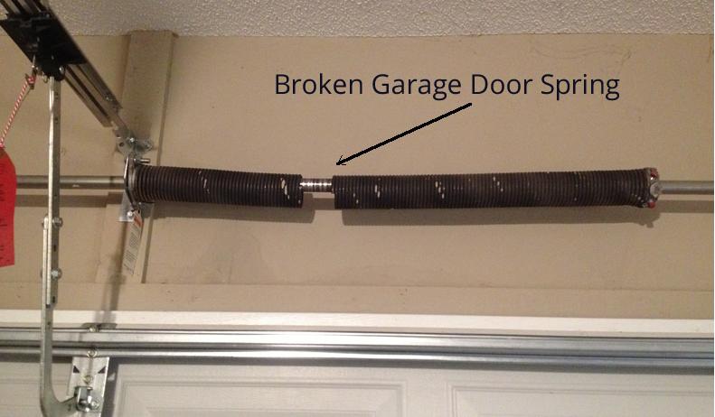 5 signs your garage door springs need repair aa garage for St paul garage door repair