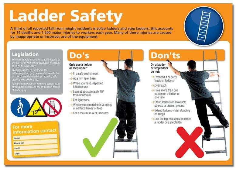Toolbox Safety Ladder Safety Safety Supplies Unlimited