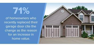 Increase your home value, Dayton, Ohio