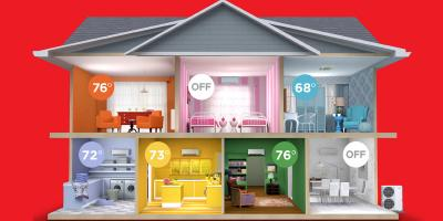 Up to $500 Off on Mitsubishi Electric® System Installations!, Hamilton, New Jersey