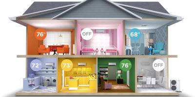 4 Reasons Wireless AC Comfort Controls Make Life Better, Chesapeake City, Maryland