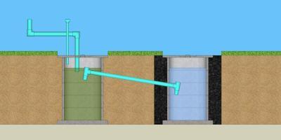 Understanding How Septic Tanks Work, Corbin, Kentucky
