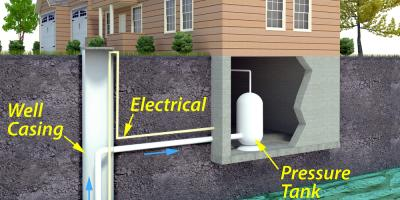 Do You Need Well Pump Maintenance? 3 Tasks to Do First, Davenport, Washington