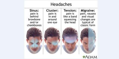 Do you suffer from seasonal headaches? Click here to learn more!, Hamden, Connecticut