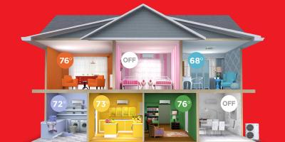 5 Benefits of a Mitsubishi Electric® Zoned Comfort Solution™ System, Ramtown, New Jersey