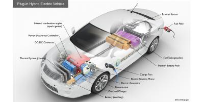 How Do Plug-In Hybrid Electric Cars Work?, ,