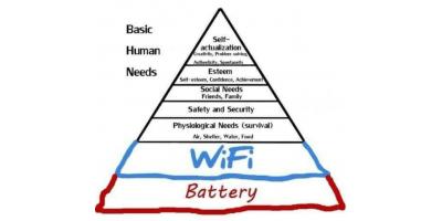 Basic Human Needs Updated, Tulsa, Oklahoma