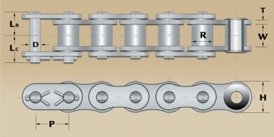 3 Types of tTime Saving Maintenance-Free Roller Chains, Lincoln, Nebraska