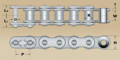 3 Types of tTime Saving Maintenance-Free Roller Chains, Bemidji, Minnesota