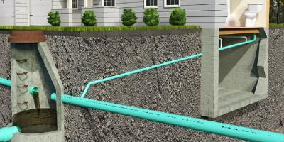 4 Tips for Maintaining Your Septic System's Drain Field, Corbin, Kentucky