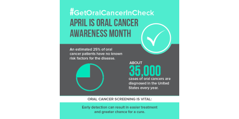 Oral Cancer Risk Factors , Manhattan, New York