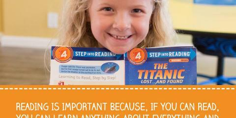 Why Enroll Your Child in a Reading & Writing Program?, ,