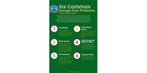 Common Garage Door Problems, do you make the grade?, Dayton, Ohio