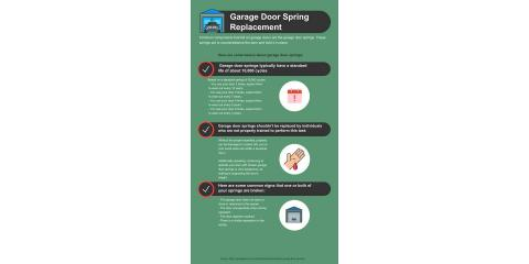 Safe Garage Door Spring Replacement, Dayton, Ohio