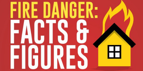 Fire Danger: Facts and Figures, Wentzville, Missouri