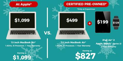 Stretch your Dollar for a Macbook Air - Get a full compliment of Apple Devices for the Price of One!!!, Northwest Harris, Texas