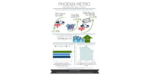 Cromforward Report for January 2020, Phoenix, Arizona