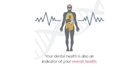 Dental health and overall health, Lewisburg, Pennsylvania