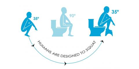 Colon Cleansing Tips: Reasons to Use a Squatting Stool, Manchester, Connecticut