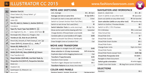 Free Adobe Illustrator CC 2015 Keyboard Shortcuts Sheet, Manhattan, New York