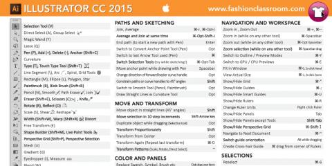 Free Adobe Illustrator CC 2015 Keyboard Shortcuts Sheet - Fashion ...