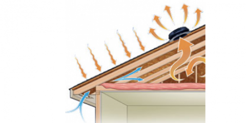 FAQ: Do Attic Fans Help With Energy Efficiency? , Crestwood, Kentucky