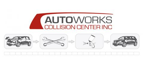 Autoworks Collision Center, Inc , Auto Body Repair & Painting, Services, Rockford, Minnesota