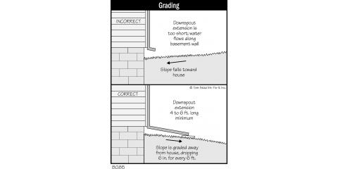 What to Know About Grading When Buying a House , Lincoln, Nebraska