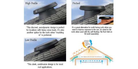 The Importance of Attic Ventilation for a Comfortable Home, Crestwood, Kentucky