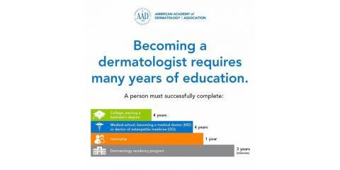 Education of a Dermatologist, High Point, North Carolina