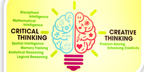 improving students critical thinking creativity and communication skills