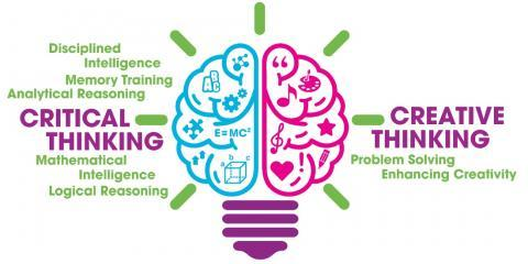 Analytical Thinking and Critical Thinking