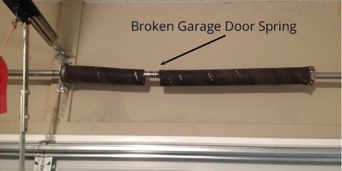 5 Signs Your Garage Door Springs Need Repair, St. Paul Park, Minnesota