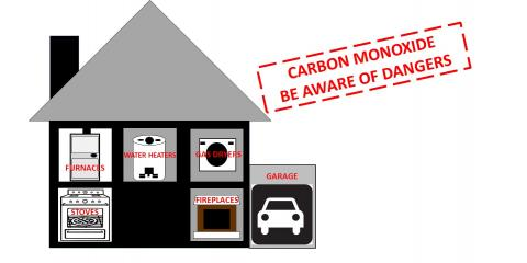 Is Your Water Heater or Furnace Leaking Dangerous Carbon Monoxide?, Anchorage, Alaska