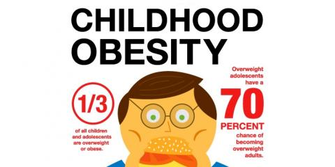 a study of childhood obesity in the united states Greece and italy had the most overweight children in the oecd  while the us  had the highest obesity rate among adults, greece had the.