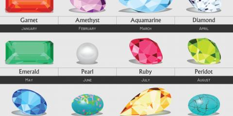 7 Birthstones With an Intriguing History, Manhattan, New York