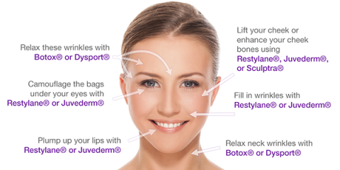 Partnering Up to Provide Botox, Juvederm, Voluma & Sculptra, Onalaska, Wisconsin