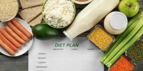 The Importance of Following a Customized Diet Plan, Upper Bear Creek, Colorado