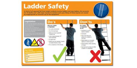 Toolbox Safety - Ladder Safety, Bayonne, New Jersey