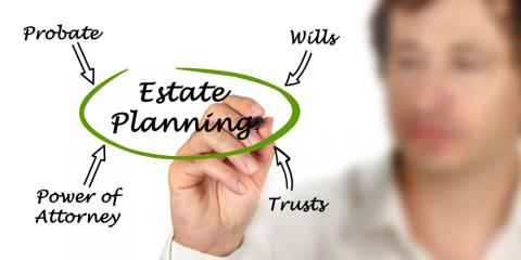 3 Tips for Smart Estate Planning, Mountain Home, Arkansas