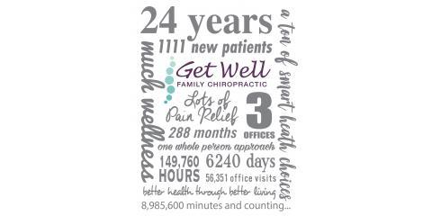 Anniversary New Patient Special, Florissant, Missouri