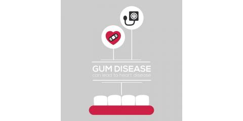 Gum Disease, Your Heart and Overall Health, Middlebury, Connecticut