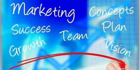 5 Keys to an Effective Marketing Strategy From Laux Consulting Group, Anchorage, Alaska