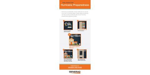 Hurricane Preparedness, West Sanford, North Carolina