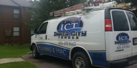 Inner City Trades Inc, Heating & Air, Services, Somerset, Kentucky