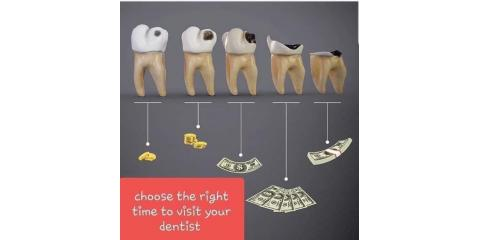 Be Smart With Your Dental Care, Anchorage, Alaska