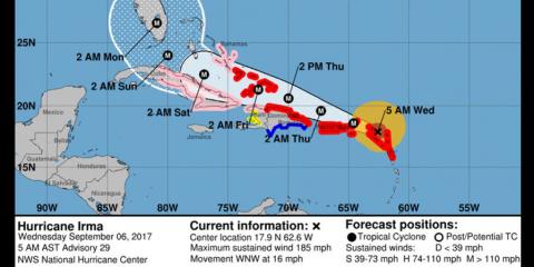 Hurricane Irma Preparedness, Longwood, Florida