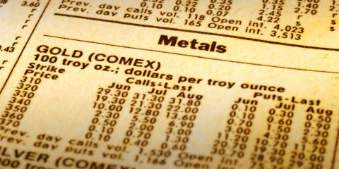 How Are Metal Recycling Prices Determined?, Loveland, Ohio